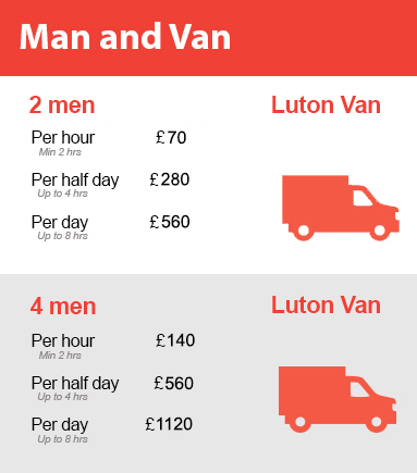 Amazing Prices on Man and Van Services in Wood Green